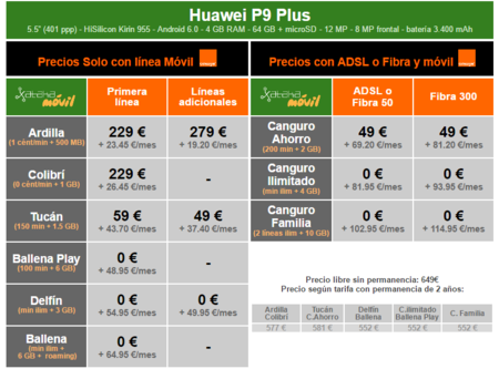 9d0ae866b45 Precios Huawei P9 Plus con Movistar, Orange y comparativa con Vodafone