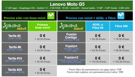 Precios Lenovo Moto G5 Con Tarifas Movistar