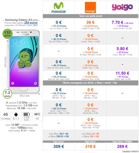 Comparativa Precios Samsung Galaxy A3 2016 Con Operadores