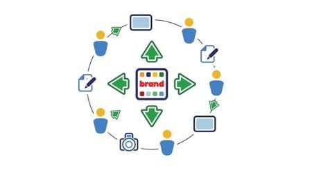 Cómo gestionar tu perfil profesional online-1