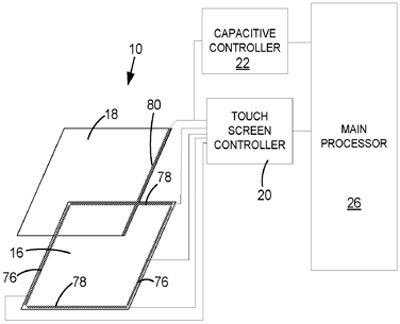 RIM prueba con pantallas mixtas capacitivas y resistivas