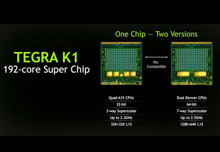 La potencia de PS3 y Xbox 360 llegará a smartphones y tabletas con Nvidia Tegra K1