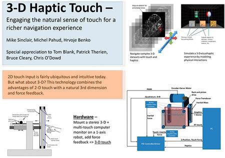 3D Haptic Touch, esquema