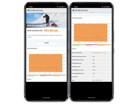 Asus Rog Phone 5 08 Test Autonomia 60