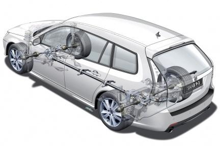 Saab 9-3 XWD
