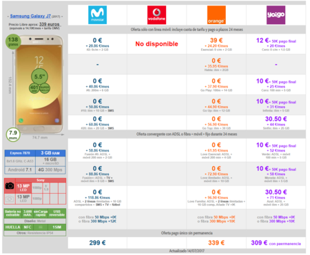 Comparativa Precios A Plazos Samsung Galaxy J7 2017 Con Movistar Vodafone Orange Y Yoigo