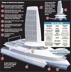 El nuevo ferry ecológico que hará el tour hacia la estatua de la libertad