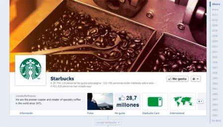 Facebook ofrecerá el Timeline para empresas a partir de 31 de marzo