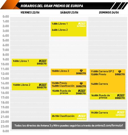 Horarios GP Europa 2012 Antena3