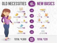 ¿Realmente necesitamos tantas cosas para el bebé?