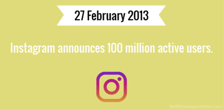 100 millones de usuarios