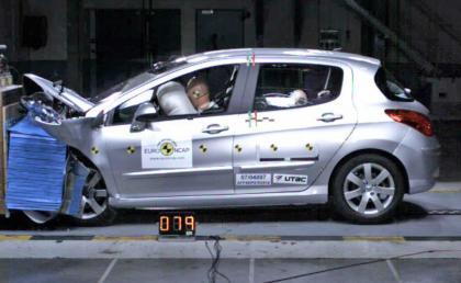 Peugeot 308, también sale bien parado en EuroNCAP