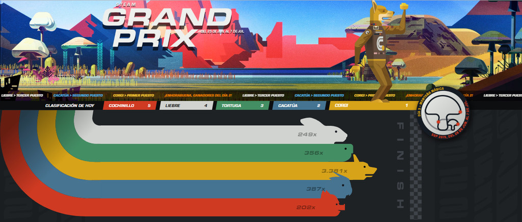 Steam aplica diversos cambios para que el evento Grand Prix sea más intuitivo y equilibrado para todos