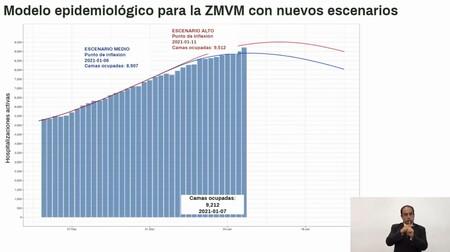 2021 01 08 11 48 26 94 Videoconferencia De Prensa 08 01 2021 Youtube