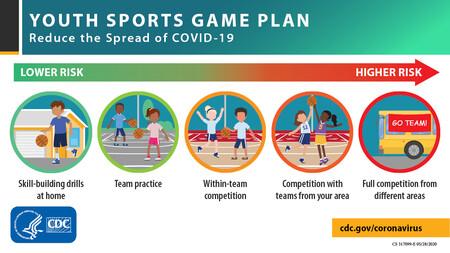 deportes y COVID