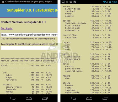 Benchmarks Galaxy Nexus