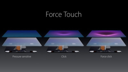 Forcetouch 1