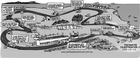 Troy Bayliss vuelta rápida Phillip Island