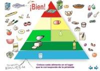 Pirámide de alimentación interactiva para aprender a comer sano jugando