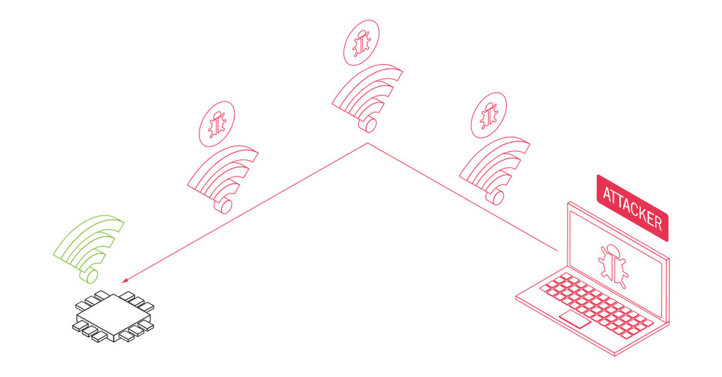 Descubren alguna vulnerabilidad vía WiFi que, afirman, pone en peligro a 6.200 millones de dispositivos: desde consolas inclusive móviles