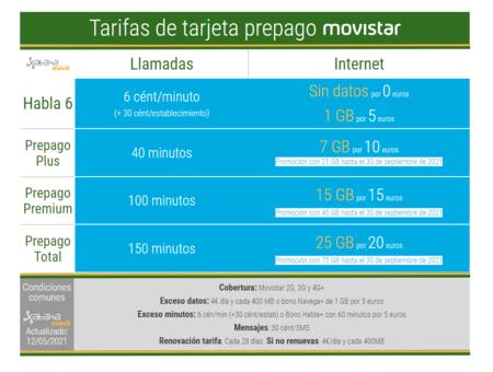 Nuevas Tarifas Moviles De Tarjeta Prepago Movistar En Mayo De 2021