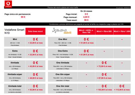 Precios Vodafone Smart N10 A Plazos