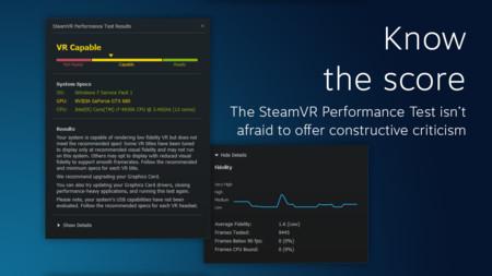 Steamvr Benchmark Score