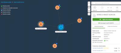 Infoempresa.com lanza el nuevo Mapa de Directivos, para fomentar la transparencia entre las empresas