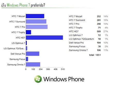 windows-phone-7-2.jpg
