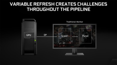 Nvidia Gync Notebook Pipeline