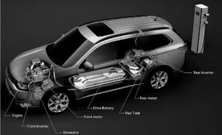 Mitsubishi Outlander PHEV imagen técnica