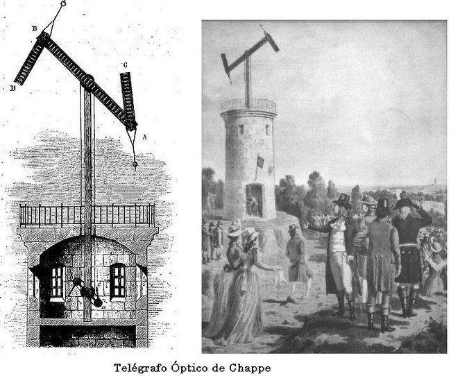 Telegrafo Chappe