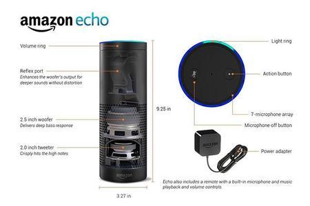 Amazon Echo Smart 2