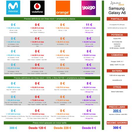 Comparativa Precios Samsung Galaxy A6 Con Tarifas Movistar Vodafone Orange Yoigo