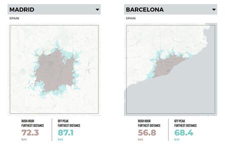 Madrid Barcelona Comparativa