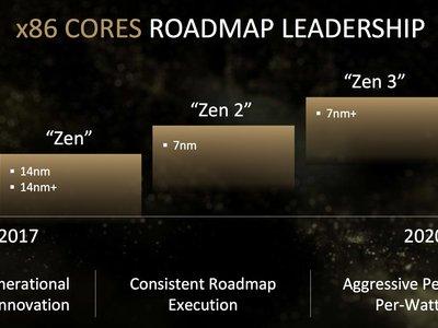 Para AMD el salto a los 7 nanómetros no significa pasar por los 10 nanómetros