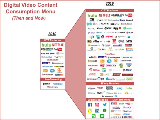 contenido vídeo digital oferta