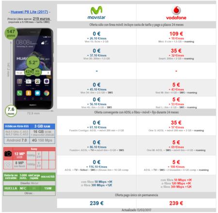 Comparativa Precios Huawei P8 Lite 2017 Con Pago A Plazos Movistar Y Vodafone