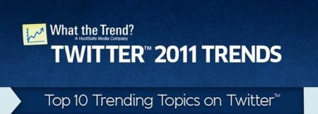 ¿Cuáles han sido los trending topics del 2011?, infografía de la semana