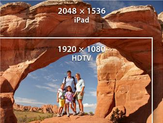 nuevo ipad retina display