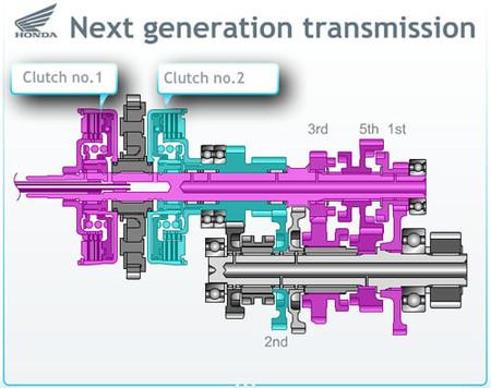 Sistema Next Generation de cambio en la Honda V4