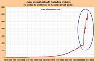 La economía mundial se tambalea sobre una cabeza de alfiler