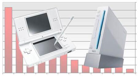 Las ventas de DS y Wii han llegado a su cénit, según un analista japonés
