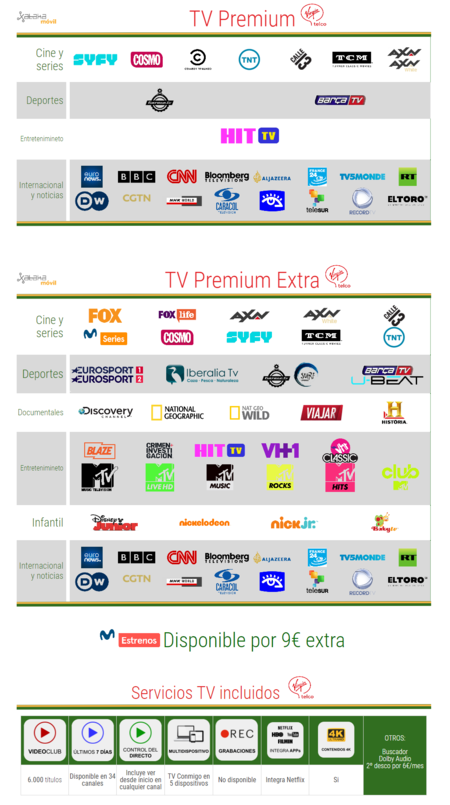Virgin Television