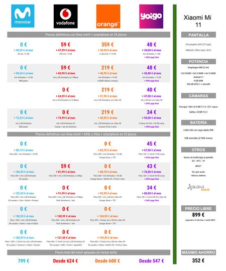 Comparativa Precios A Plazos Del Xiaomi Mi 11 Con Tarifas Movistar Vodafone Orange Y Yoigo