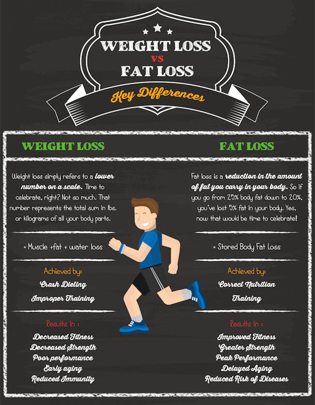 que aparato de ejercicio es mejor para bajar de peso