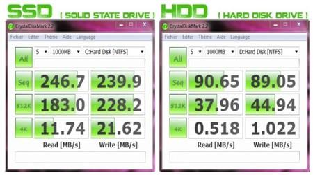 Discos SDD o HDD para la empresa