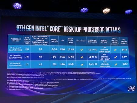 Intel Core I9 I7 I5 Novena Generacion