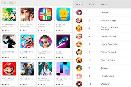 Lo más jugado en Android