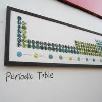 La tabla periódica tiene cuatro nuevos elementos